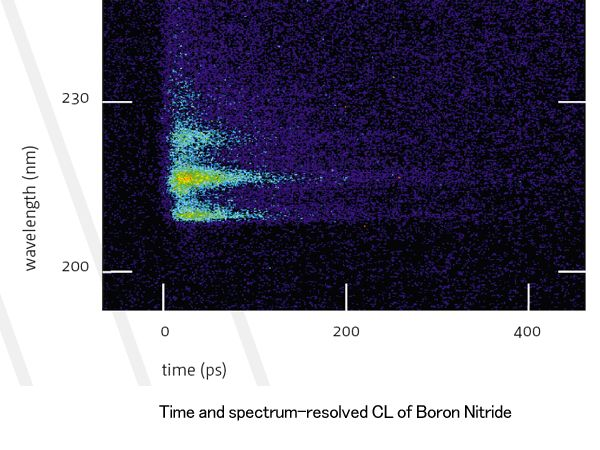 Time and spectrum-resolved CL of Boron Nitride